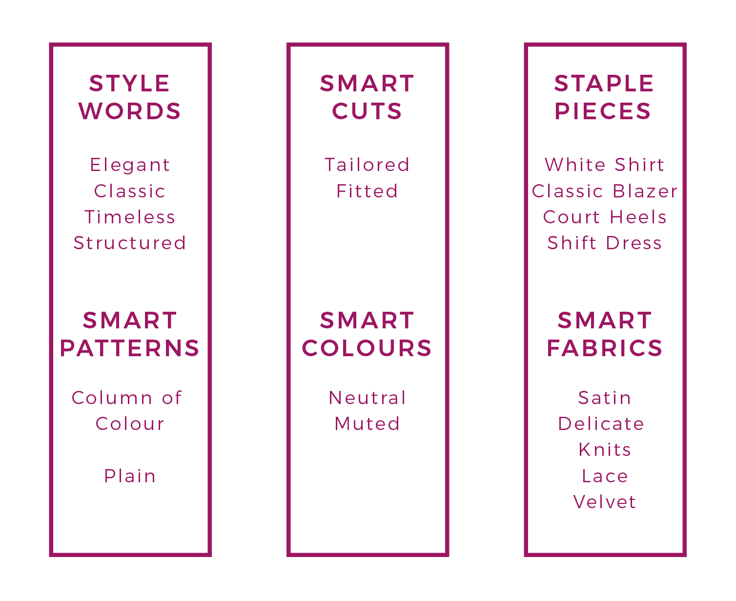style-scale-smart-elements